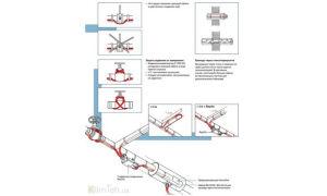 Какой автомат нужен для греющего кабеля (подогрев трубы)?