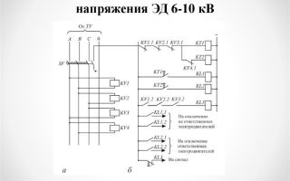 Как установить концевую муфту на кабель?