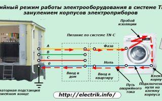 Что такое пульсация светодиодных ламп?