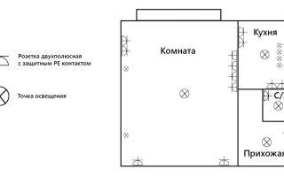 Электропроводка в однокомнатной квартире – 2 типовых схемы