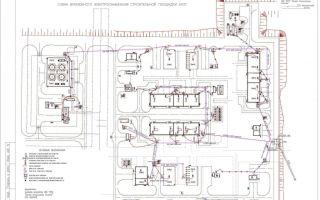 Что нужно для электроснабжения строительной площадки?