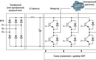 Можно ли коммутировать трехфазный инвертер с трехфазным асинхронным двигателем через твердотельное реле?