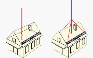 Правила установки антенны на крыше дома