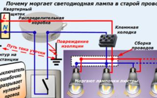 Почему мигает светодиодный светильник при включении?