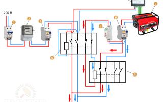 Как сделать отдельное включение потребителей от генератора?