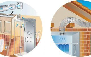 Что нужно знать о вытяжных вентиляторах при их выборе