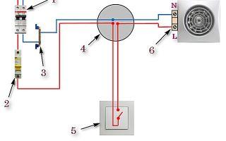 Как подключить вентилятор в ванной и туалете к выключателю