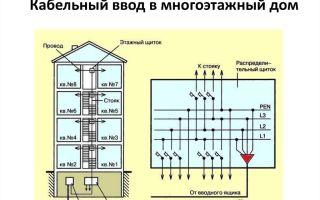 Какой кабель выбрать для многоквартирного дома?