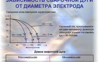 Как рассчитать минимальное значение электродугового термического воздействия спецодежды?