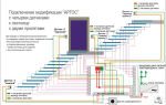 Схемы освещения лестницы в доме