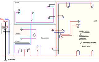 Сколько нужно кабеля на электроснабжение дома либо квартиры?