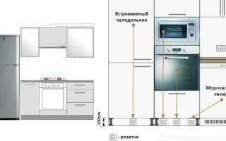 Что нужно, чтобы сделать отдельную розетку для холодильника?