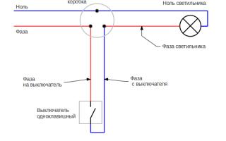 Как подключить светильник вместо кондиционера?