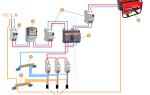 Можно ли подключить генератор к сети дома через розетку?