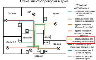 Оцените схему электропроводки в частном доме