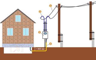 Подключение дома к двум энергосетям