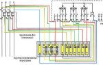 Каким кабелем можно подключить испытательную коробку и счетчик?