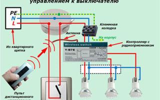 Как диммировать светодиодную люстру?