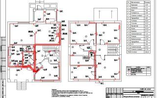 Какую мощность выбрать для электроснабжения двухэтажного коттеджа?