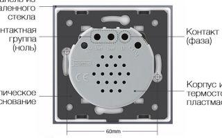 Обозначения на сенсорном выключателе livolo