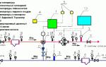 Можно ли регулировать температуру теплоносителя циркуляционным насосом?