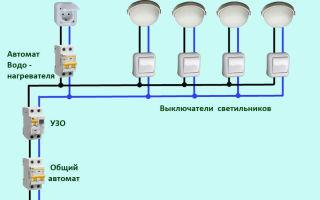 Какой кабель и автоматы использовать для подключения электричества в бане?