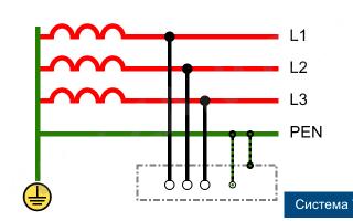 Как подключить к системе tn-c оборудование с пятью проводами?