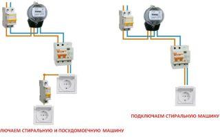 Огромные показания счетчика электроэнергии