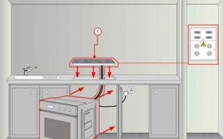 Можно ли к розетке на 40а подключить варочный шкаф, плиту и посудомойку?