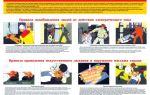 Что делать пострадавшему в момент поражения электрическим током?