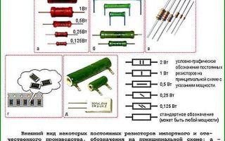 Как маркируются резисторы по мощности и сопротивлению – обзор стандартов
