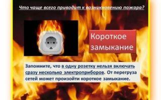 Признаки короткого замыкания при пожаре