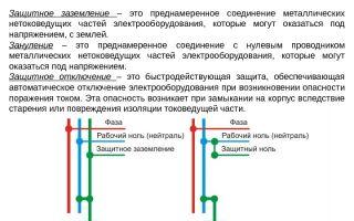 Правила определения фазы, нуля и заземления в сети