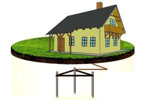 Какую систему заземления выбрать для дома в сельской местности?