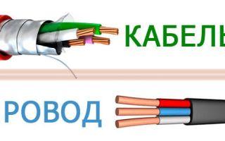 Выбираем кабель для электропроводки – 5 важных нюансов