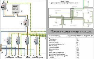 Как провести электропроводку на даче – пошаговое руководство