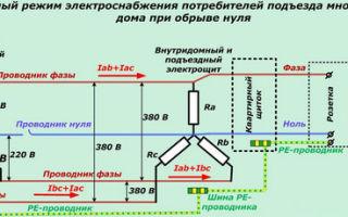 Чем опасен обрыв нулевого провода в электросети?