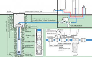 Как правильно подключить скважинный насос?