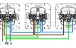 5 основных отличий провода от кабеля
