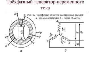 Переменный ток в трехфазном генераторе