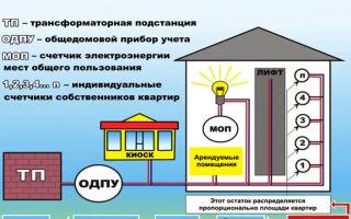 Почему возникает перерасход электроэнергии в двухэтажном доме?