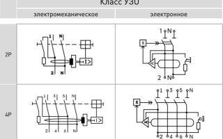 В чем разница между электромеханическим узо и электронным?