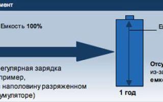 Сколько литий-ионных аккумуляторов нужно для работы 10-ти холодильников?