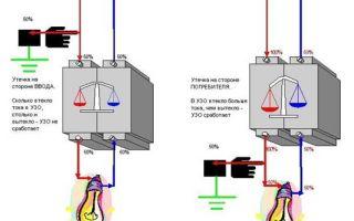 Узо срабатывает при работе электродного котла