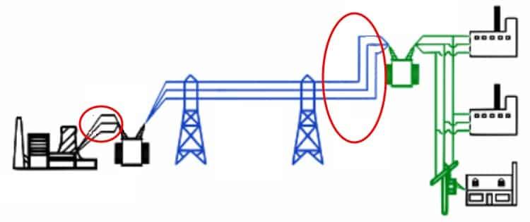 Фидер электроснабжение – Фидер электрический в электроснабжении: что это такое?