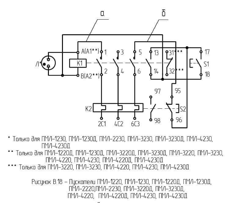 Шкода Рапид (Skoda Rapid обзор, комплектации и цены